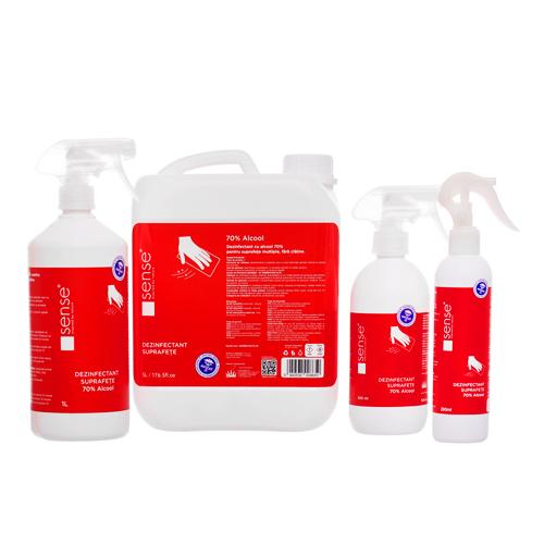 Disinfectants Surfaces Sense